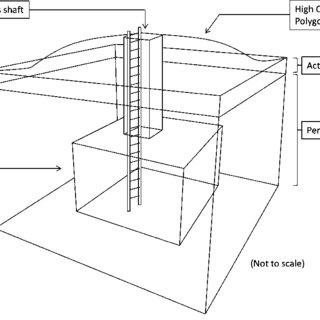 (PDF) Traditional Iñupiat Ice Cellars (SIĠḷUAQ) in Barrow