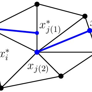 (PDF) Simplicial Dijkstra and A∗ Algorithms: From Graphs