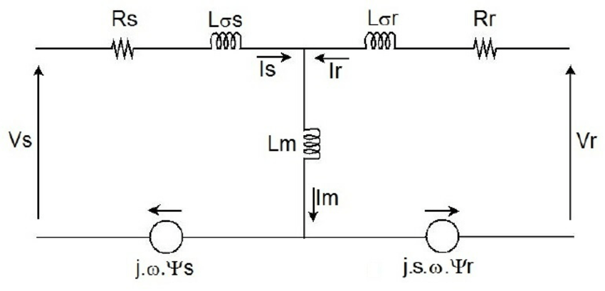 Equivalent DFIG circuit in the synchronous reference frame