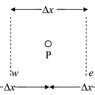 (PDF) Analytical Solution for the Time-Dependent One