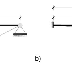 (PDF) Application of Bridge Weigh-in-Motion measurements