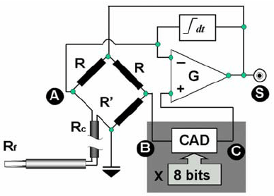 Scheme of the PCTA anemometer electronic circuit