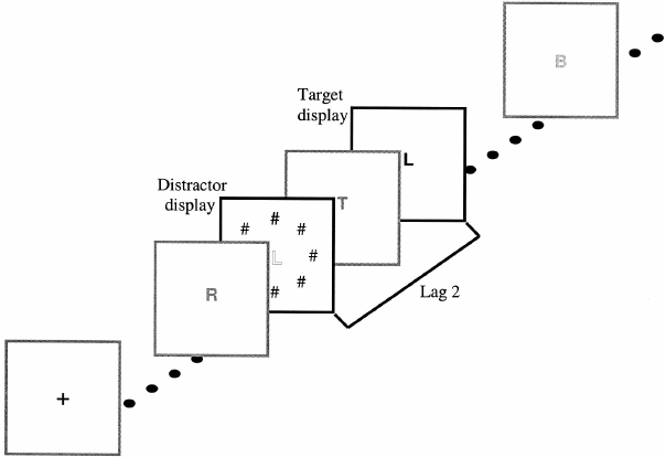 Sequence of events in Experiment 3. The example