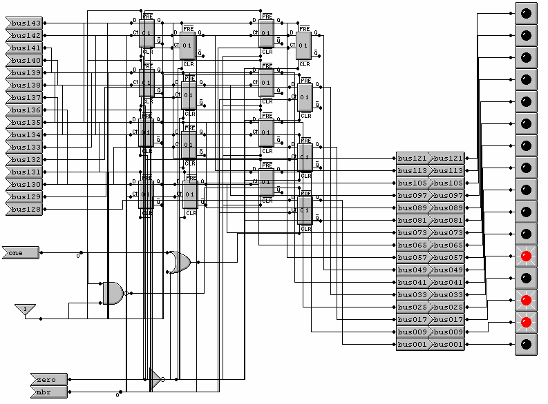 Memory Buffer Register (MBR) for Marie computer Figure 6