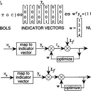 (PDF) Symbolic Signal Processing