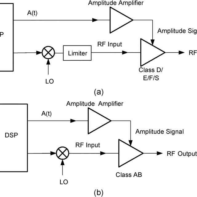 Simplified schematic of Class-AB rail-to-rail op-amp (the