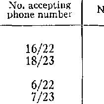 (PDF) Dutton & Aron JPSP 1974