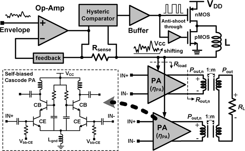 Simplified block diagram and circuit schematic of the