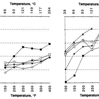 Solubility of Cu 2 O and of CuO at neutral pH. The
