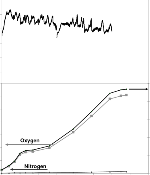 small resolution of electrolysis of iron free molten oxide oxygen was collected using an download scientific diagram