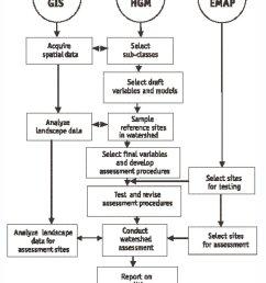 beer box diagram wiring diagram third leveldraft box diagram electrical wiring diagram u2022 beer [ 840 x 1095 Pixel ]