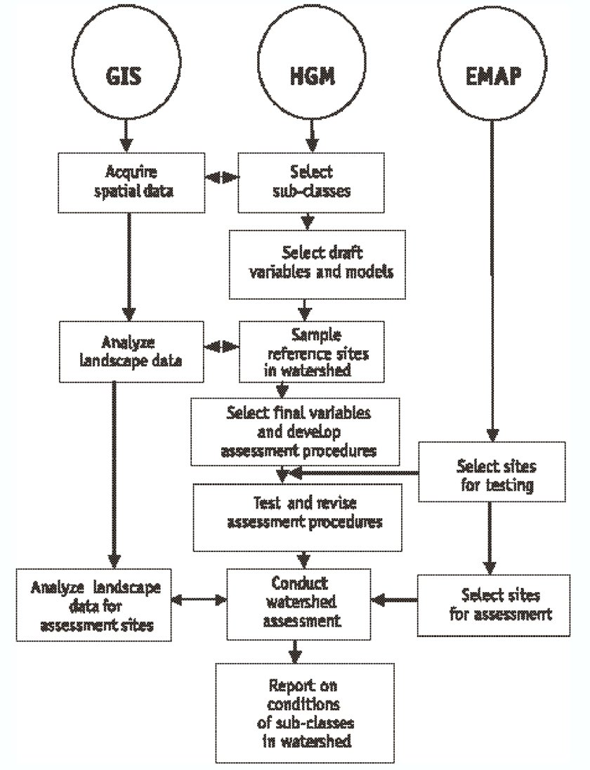 medium resolution of beer box diagram wiring diagram third leveldraft box diagram electrical wiring diagram u2022 beer