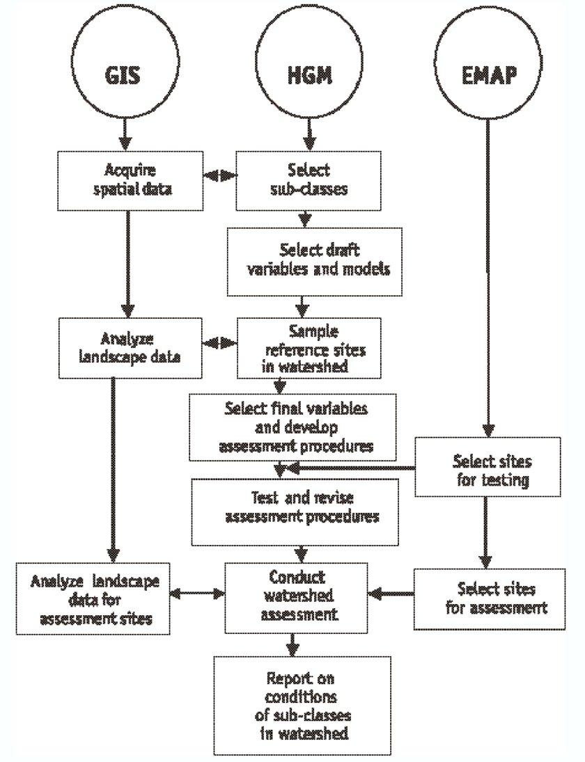 hight resolution of beer box diagram wiring diagram third leveldraft box diagram electrical wiring diagram u2022 beer