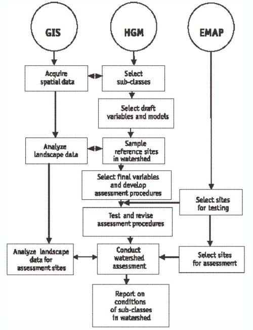 small resolution of beer box diagram wiring diagram third leveldraft box diagram electrical wiring diagram u2022 beer
