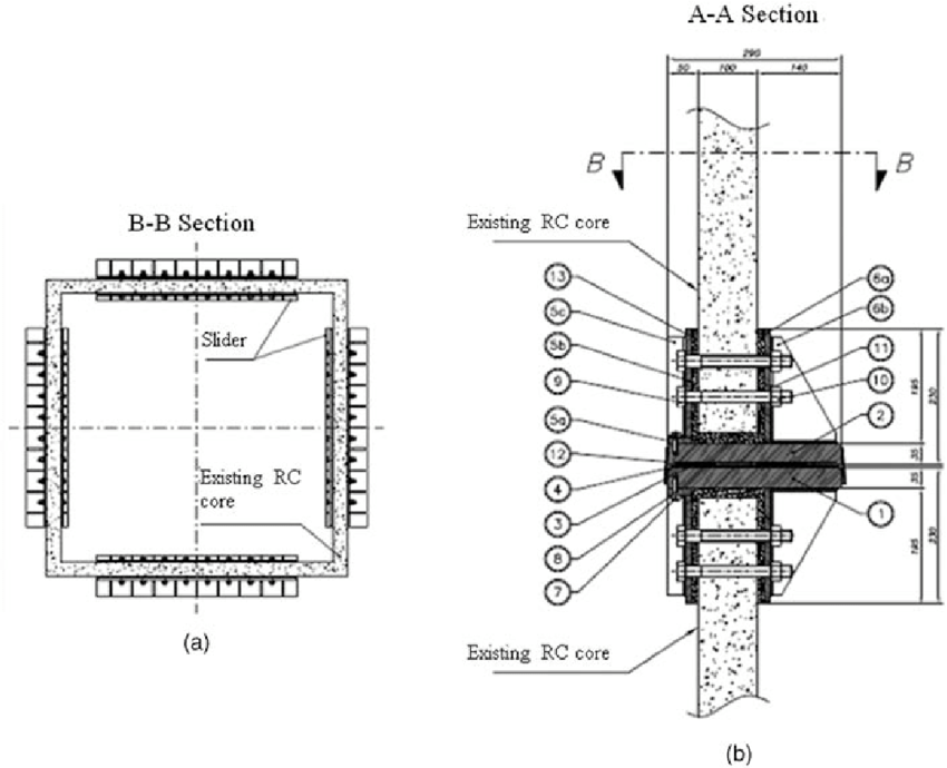 Rehabilitation of the elevator core: (a) Plan view and (b