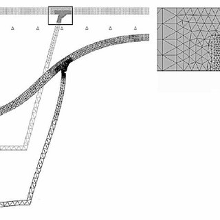 Coordinate system and tack positions for single sided