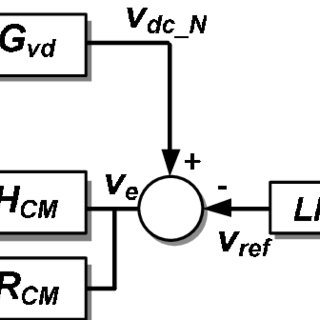 (PDF) Low-frequency leakage current reduction using active