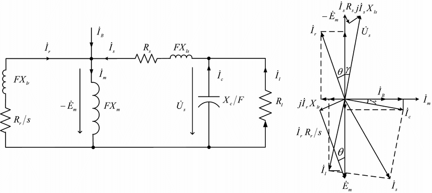 Equivalent circuit and phasor diagram of the induction