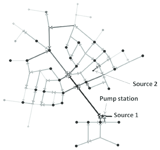 Study network layout. A thicker pipe represents a larger