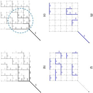 (PDF) Water Distribution System Design to Minimize Costs