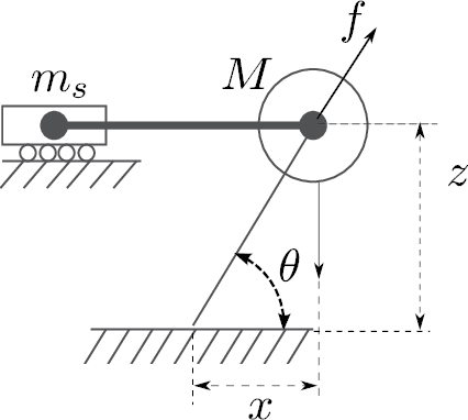 Inverted pendulum with a sliding bar. The Inverted