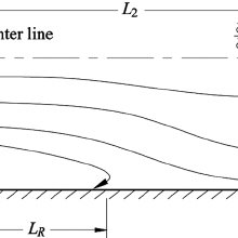 Lid-driven cavity flow configuration and boundary