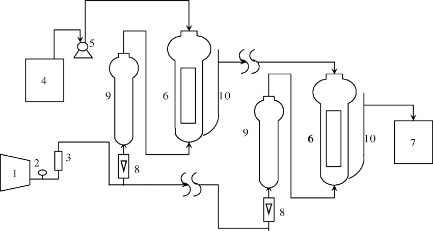 Schematic diagram of six-stage continuous fermentation