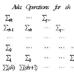 The structure of selected character decoding based on