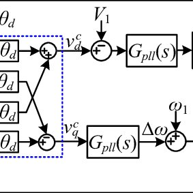 (PDF) Complex-Vector PLL for Enhanced Synchronization with