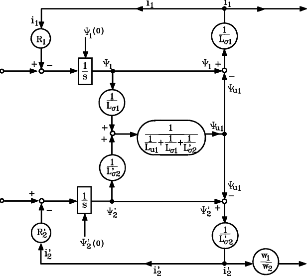 Structural diagram (linear model) for single-phase
