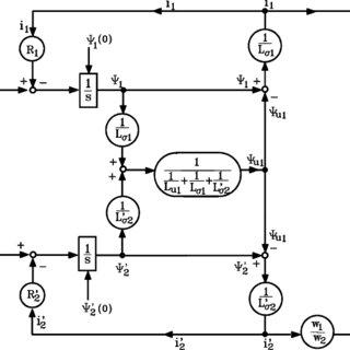 (PDF) Modelling of Electrical Transformers in Dynamic Regimes