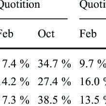 (PDF) Primary teachers' representations of division