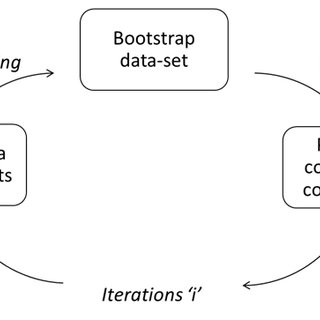 (PDF) Stochastic Conceptual Cost Estimating of Highway