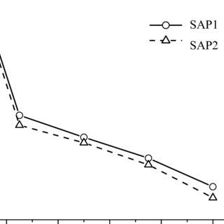 2. Schematic representation of gel blocking (a) dry