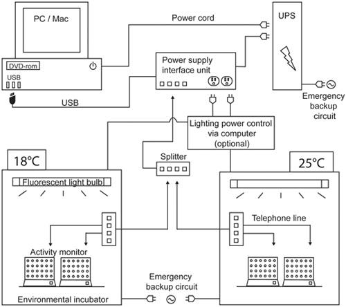 ems stinger ecu wiring diagram sew eurodrive motor computer monitor -