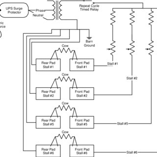 (PDF) DAIRY COW RESPONSE TO ELECTRICAL ENVIRONMENT FINAL