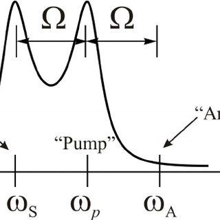 (PDF) A Gravitational Aharonov-Bohm Effect, and Its