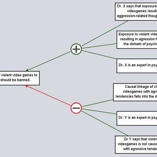 (PDF) How Computational Tools Can Help Rhetoric and