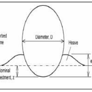(PDF) Review of Subsea Pipeline for Minimizing Thermal and