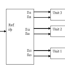(PDF) New Hybrid 27 Level Multilevel Inverter fed