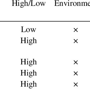 (PDF) Heterosis and combining ability in blackgram (Vigna