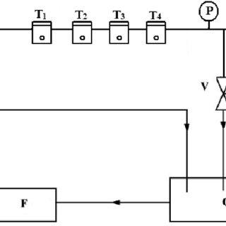 (PDF) Surfactant enhanced filtration performances of
