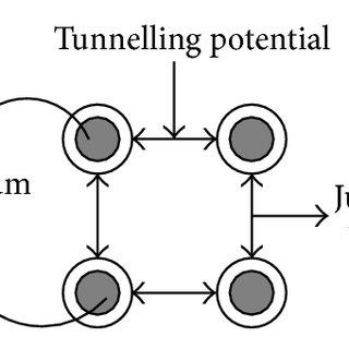 (PDF) Reversible Logic-Based Fault-Tolerant Nanocircuits