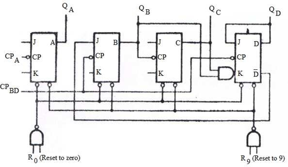related with logic diagram of ic 7447