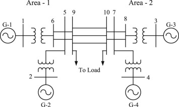 Line diagram of two-area 4-machine 10-bus power system