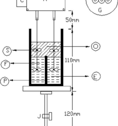 schematic diagram of blm extraction apparatus m motor and gear assembly c controller [ 850 x 1152 Pixel ]