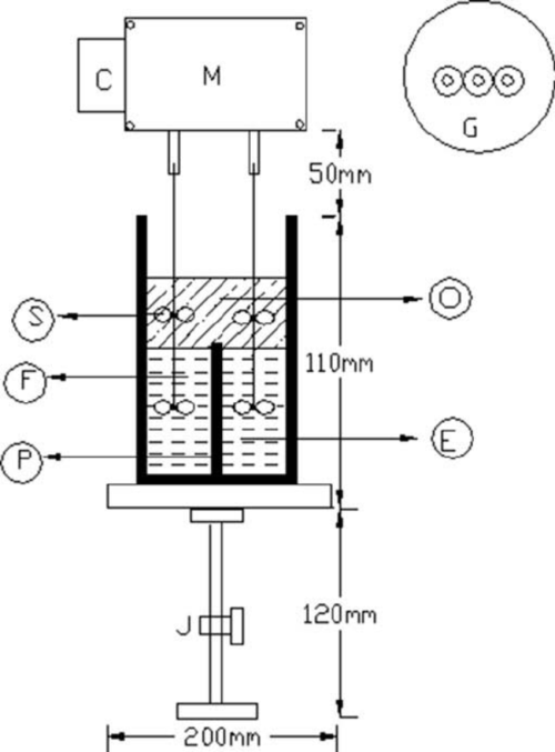 small resolution of schematic diagram of blm extraction apparatus m motor and gear assembly c controller