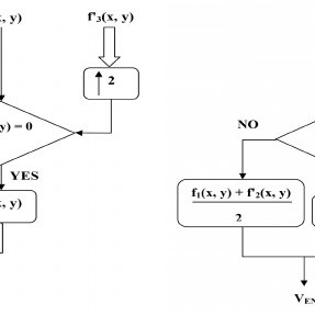 Detailed Flow Sequence of the Proposed Method : (a) Flow