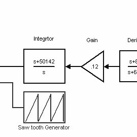 Simulink implementation of the interleaved six phase buck