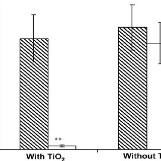 (PDF) Water treatment using ultrasonic assistance: A review